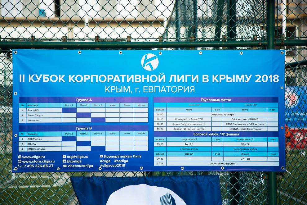 II Кубок КЛ в Крыму